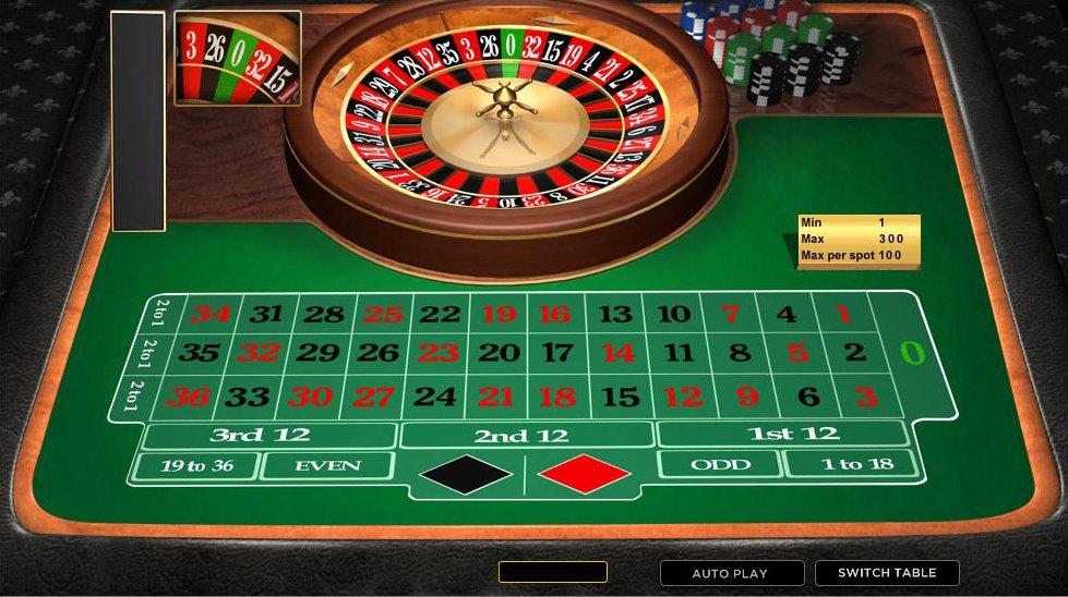 Judi Online Roulette Sbobet-Bola